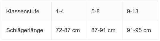 Eine Tabelle mit den empfohlenen Längen von Floorballschlägern je Klassenstufe.